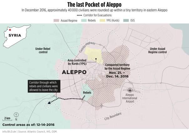 aleppo-evacuation-route-map